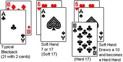 Treasury casino blackjack rules online casinos using moneyexchange