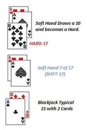 Black Jack Strategie für weiche Hände